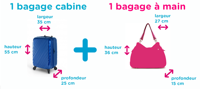 choisir sa taille de bagage cabine