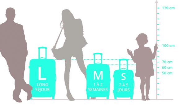 taille de valise cabine pas cher